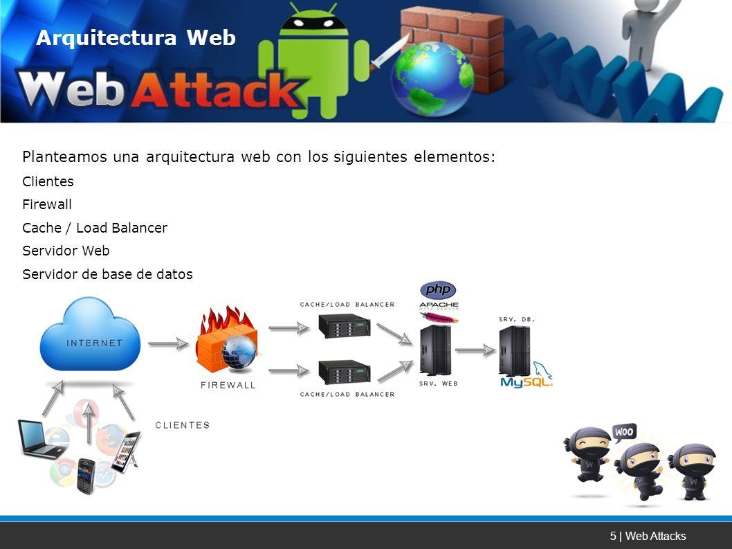 5 | Web Attacks Planteamos una arquitectura web con los siguientes elementos: Clientes Firewall Cache / Load Balancer Servidor Web Servidor de base de datos Arquitectura Web