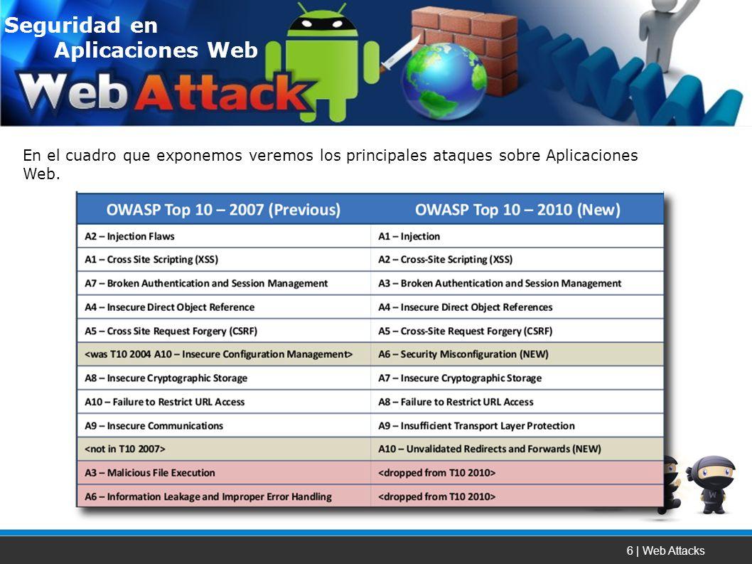 6 | Web Attacks En el cuadro que exponemos veremos los principales ataques sobre Aplicaciones Web.