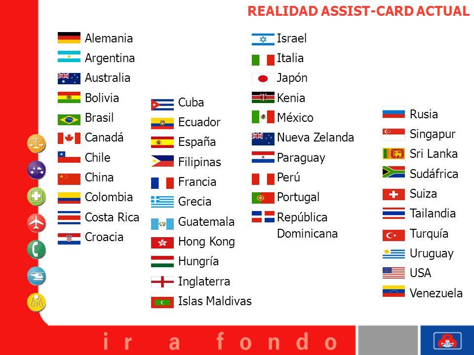 REALIDAD ASSIST-CARD ACTUAL Alemania Argentina Australia Bolivia Brasil Canadá Chile China Colombia Costa Rica Croacia Israel Italia Japón Kenia Méxic