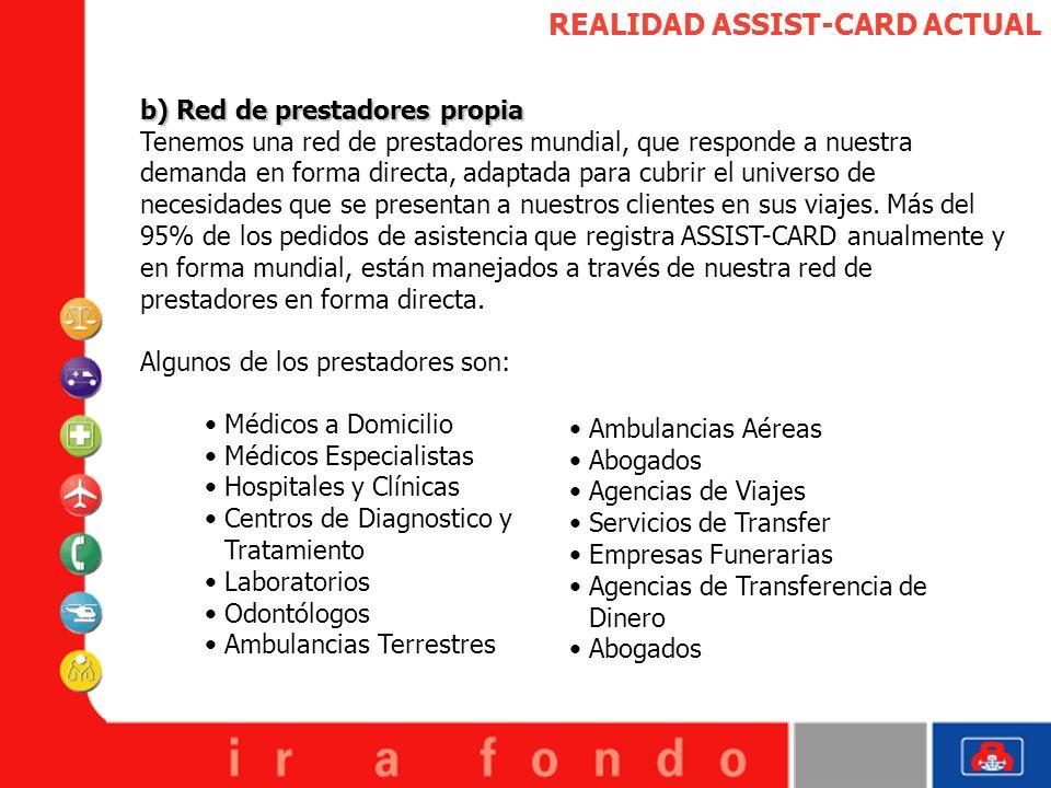 REALIDAD ASSIST-CARD ACTUAL Médicos a Domicilio Médicos Especialistas Hospitales y Clínicas Centros de Diagnostico y Tratamiento Laboratorios Odontólo