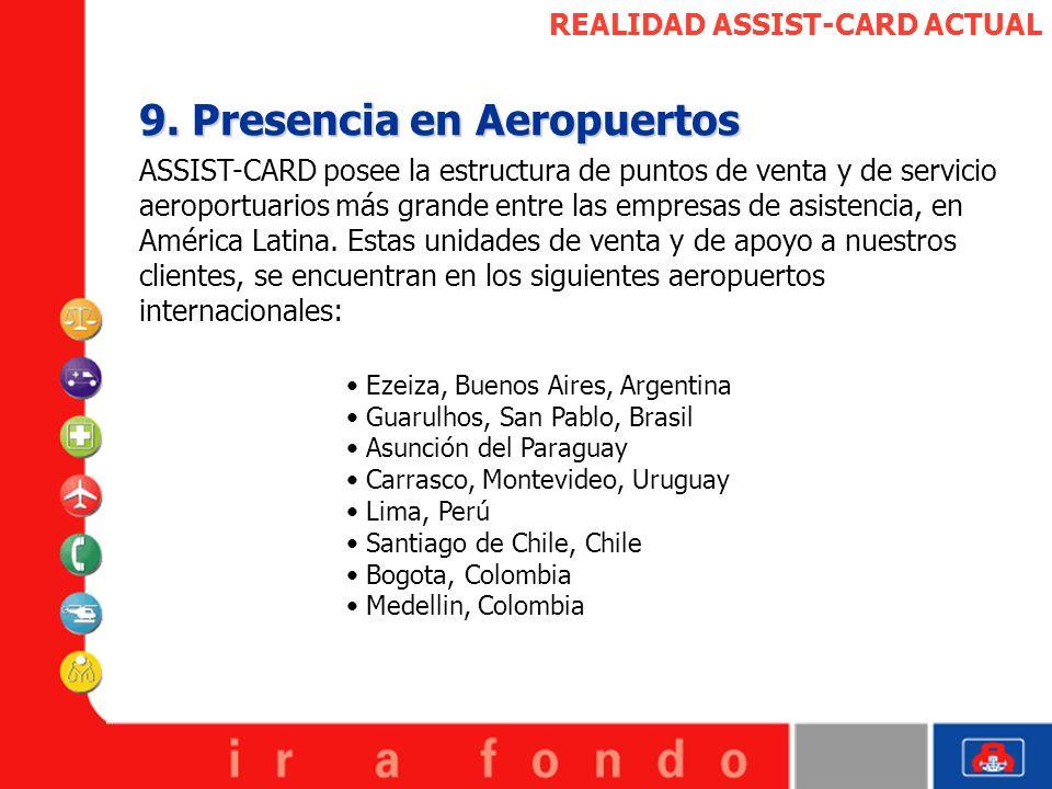 REALIDAD ASSIST-CARD ACTUAL 9. Presencia en Aeropuertos ASSIST-CARD posee la estructura de puntos de venta y de servicio aeroportuarios más grande ent