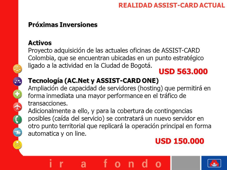 REALIDAD ASSIST-CARD ACTUAL Próximas Inversiones Activos Proyecto adquisición de las actuales oficinas de ASSIST-CARD Colombia, que se encuentran ubic