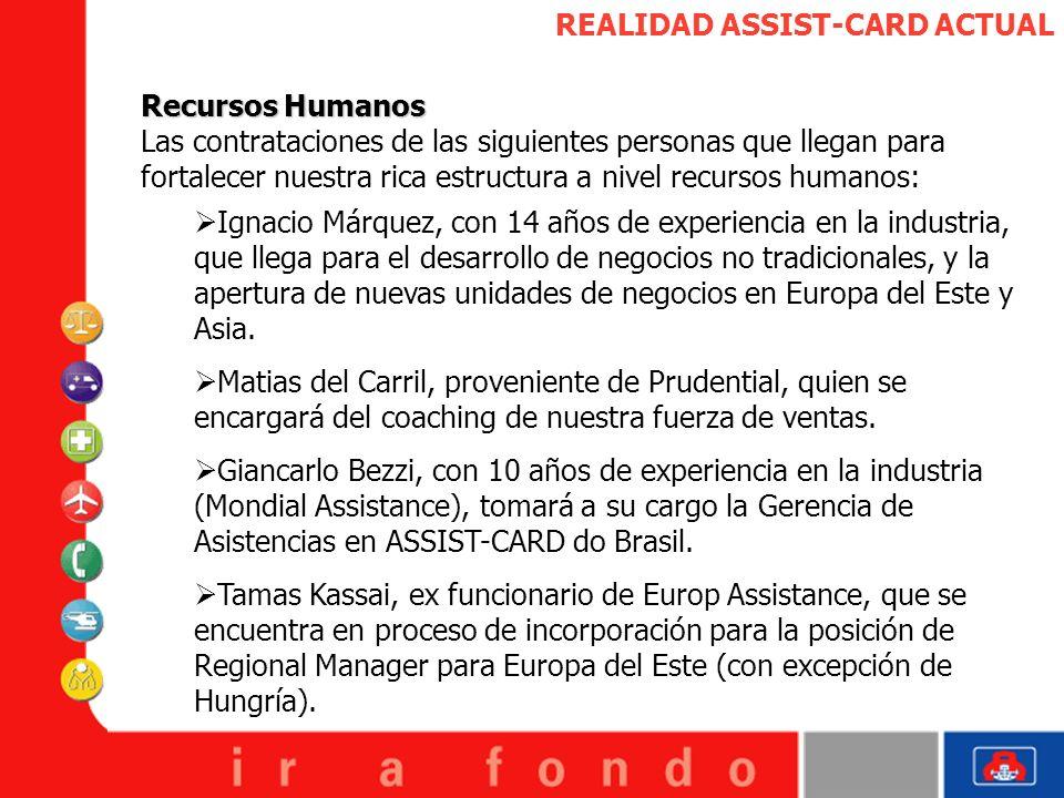 REALIDAD ASSIST-CARD ACTUAL Recursos Humanos Las contrataciones de las siguientes personas que llegan para fortalecer nuestra rica estructura a nivel