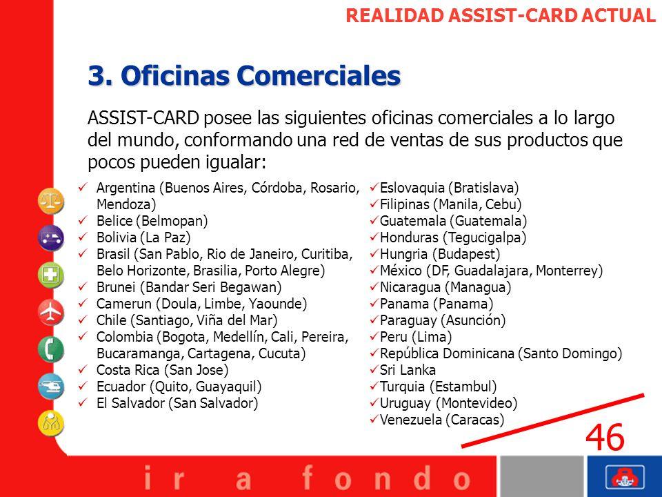 ASSIST-CARD posee las siguientes oficinas comerciales a lo largo del mundo, conformando una red de ventas de sus productos que pocos pueden igualar: R