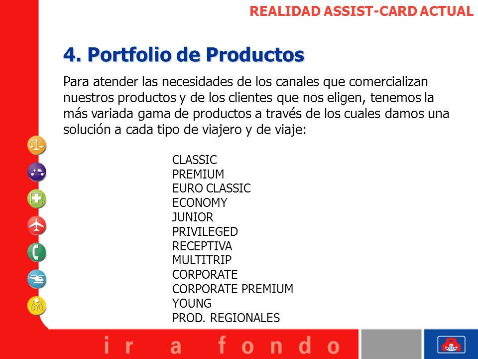 REALIDAD ASSIST-CARD ACTUAL 4. Portfolio de Productos Para atender las necesidades de los canales que comercializan nuestros productos y de los client