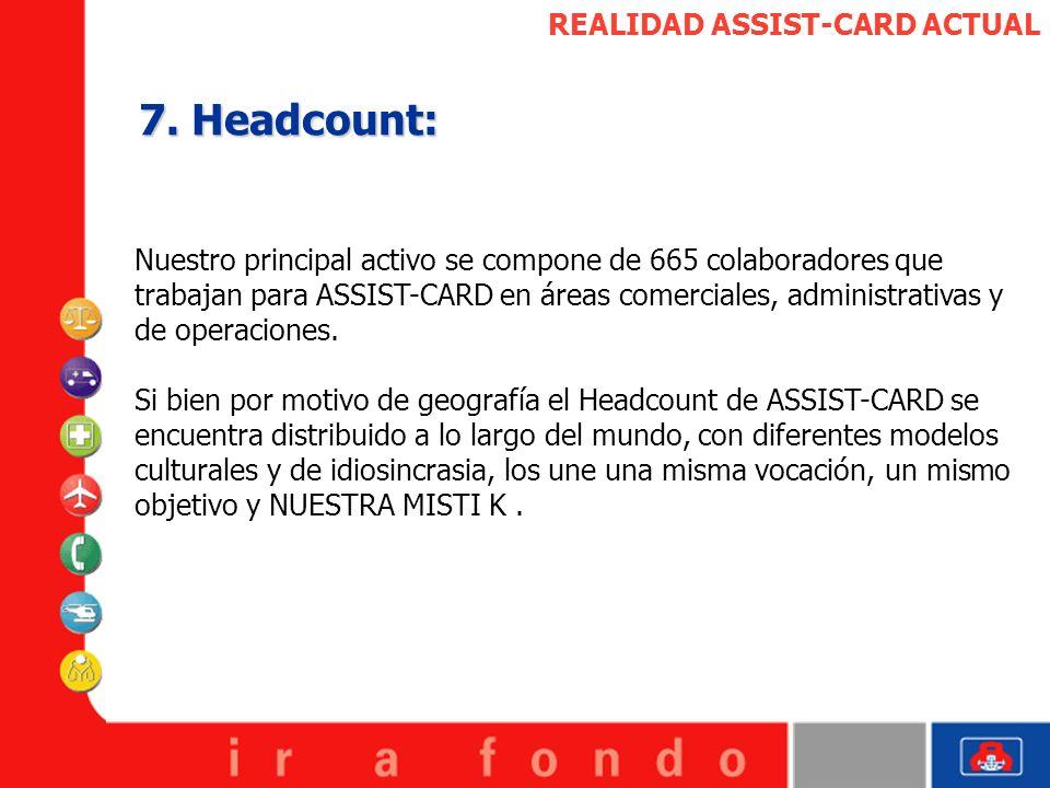 REALIDAD ASSIST-CARD ACTUAL 7. Headcount: Nuestro principal activo se compone de 665 colaboradores que trabajan para ASSIST-CARD en áreas comerciales,