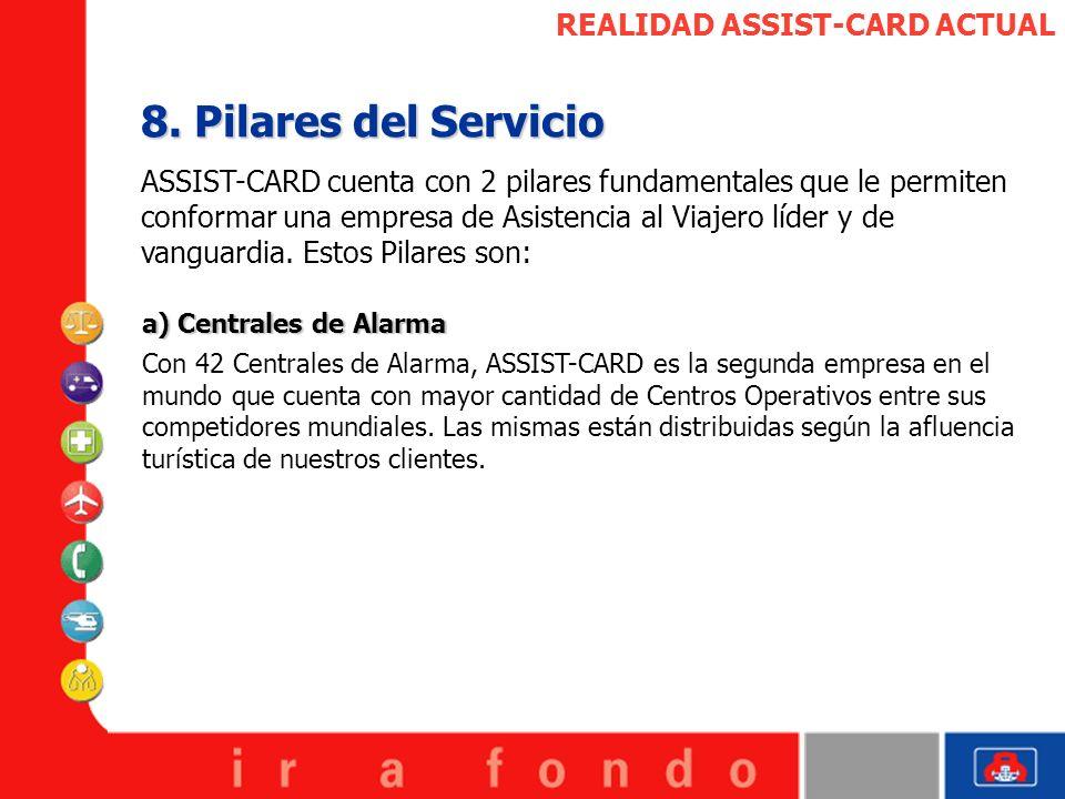 REALIDAD ASSIST-CARD ACTUAL 8. Pilares del Servicio ASSIST-CARD cuenta con 2 pilares fundamentales que le permiten conformar una empresa de Asistencia