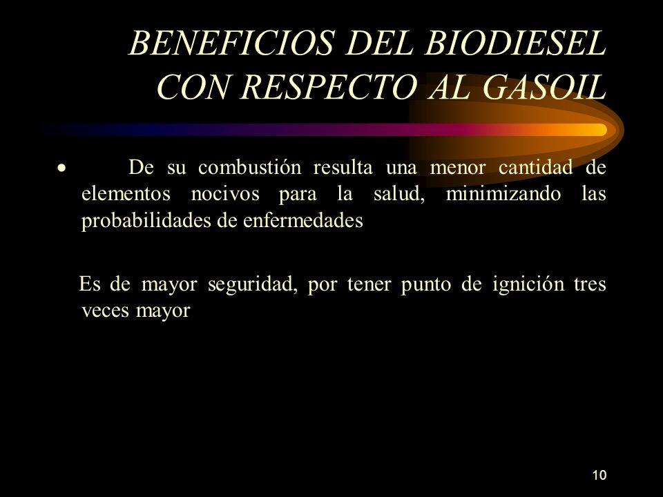 10 BENEFICIOS DEL BIODIESEL CON RESPECTO AL GASOIL De su combustión resulta una menor cantidad de elementos nocivos para la salud, minimizando las pro