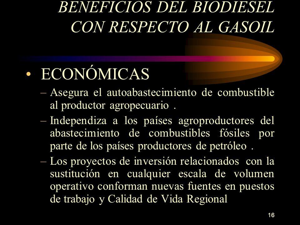 16 BENEFICIOS DEL BIODIESEL CON RESPECTO AL GASOIL ECONÓMICAS –Asegura el autoabastecimiento de combustible al productor agropecuario. –Independiza a