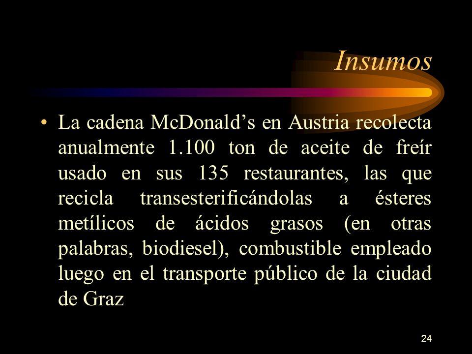 24 Insumos La cadena McDonalds en Austria recolecta anualmente 1.100 ton de aceite de freír usado en sus 135 restaurantes, las que recicla transesteri