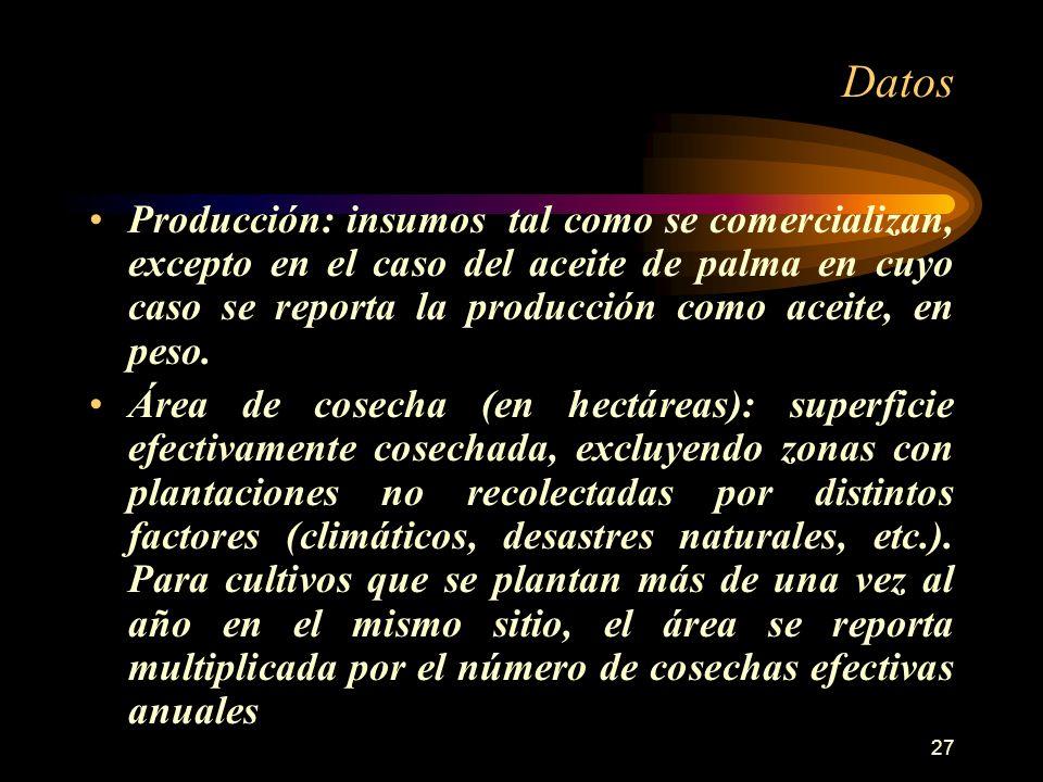 27 Datos Producción: insumos tal como se comercializan, excepto en el caso del aceite de palma en cuyo caso se reporta la producción como aceite, en p