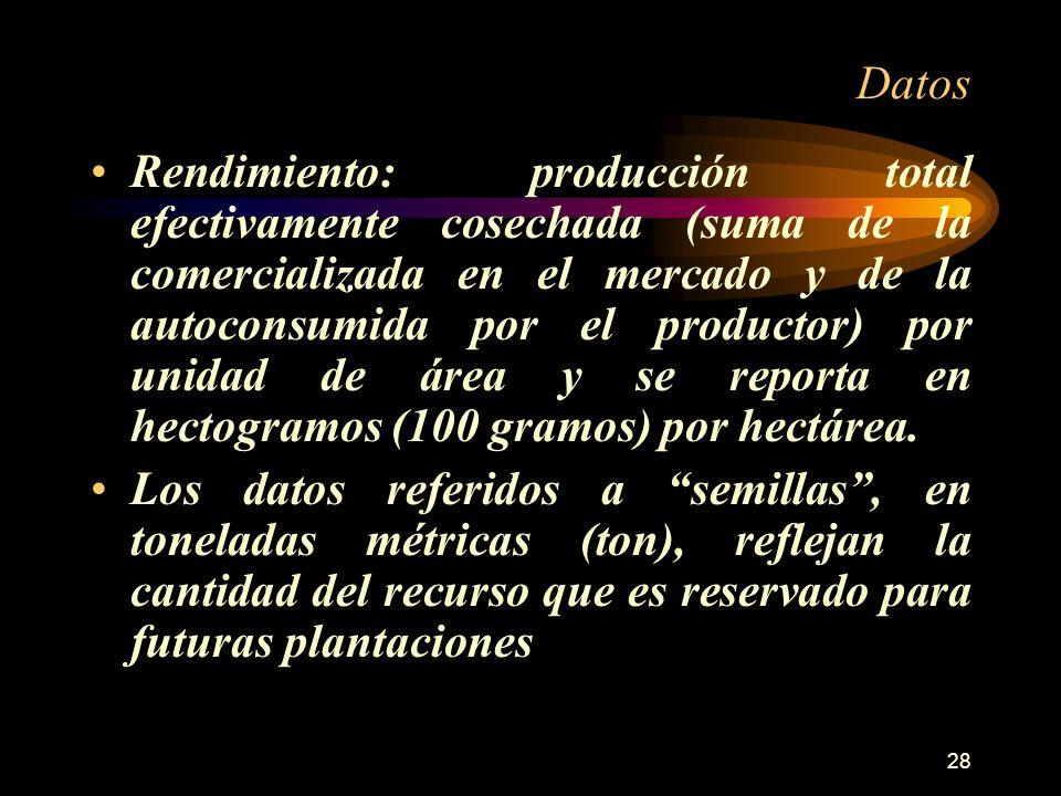 28 Datos Rendimiento: producción total efectivamente cosechada (suma de la comercializada en el mercado y de la autoconsumida por el productor) por un