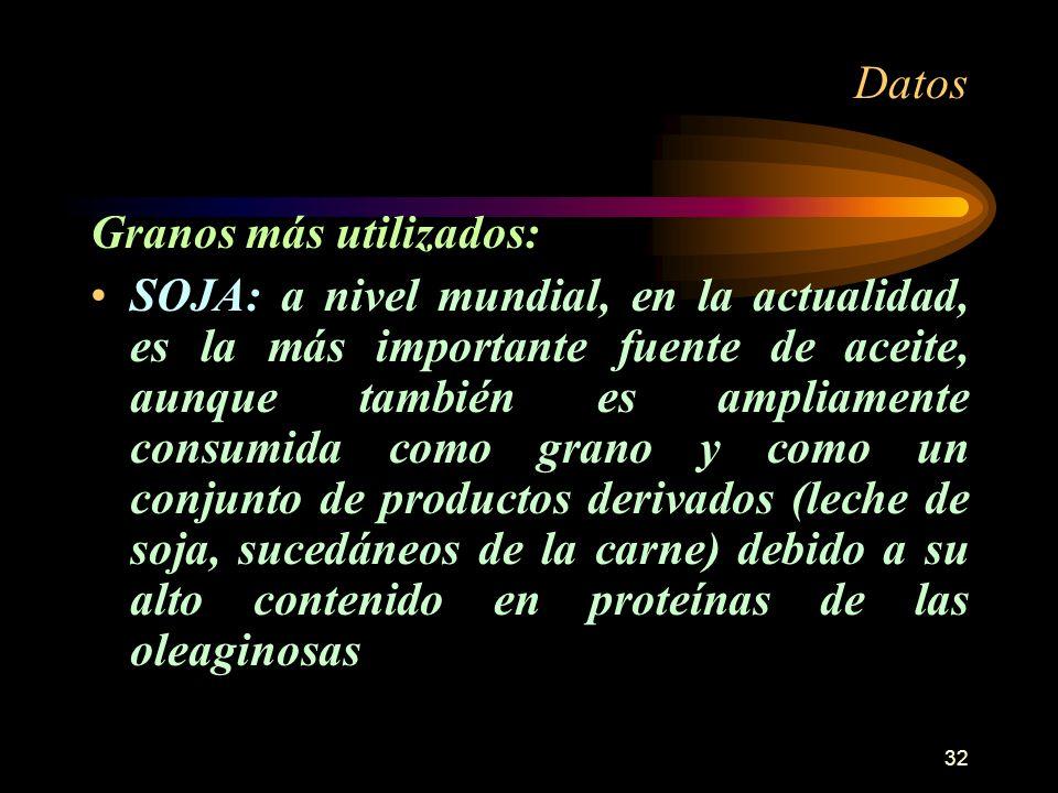 32 Datos Granos más utilizados: SOJA: a nivel mundial, en la actualidad, es la más importante fuente de aceite, aunque también es ampliamente consumid