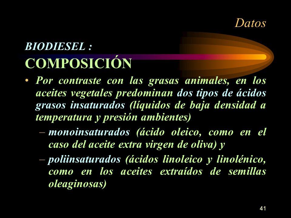 41 Datos BIODIESEL : COMPOSICIÓN Por contraste con las grasas animales, en los aceites vegetales predominan dos tipos de ácidos grasos insaturados (lí