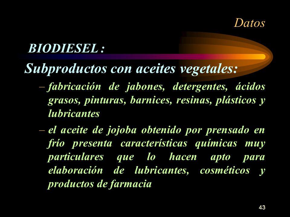 43 Datos BIODIESEL : Subproductos con aceites vegetales: –fabricación de jabones, detergentes, ácidos grasos, pinturas, barnices, resinas, plásticos y