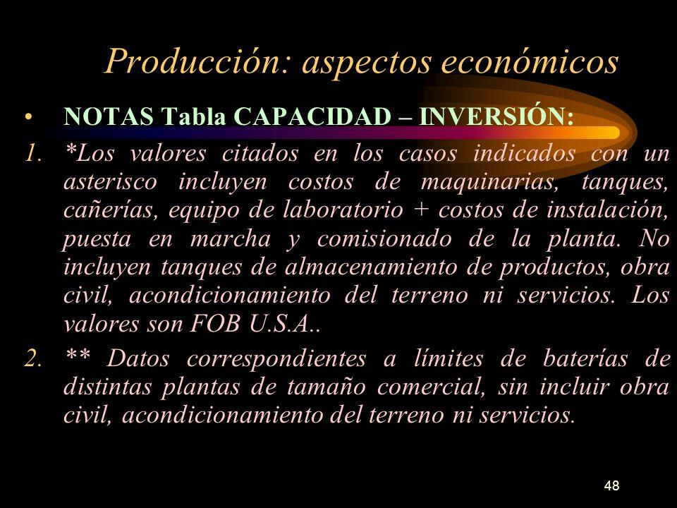 48 Producción: aspectos económicos NOTAS Tabla CAPACIDAD – INVERSIÓN: 1.*Los valores citados en los casos indicados con un asterisco incluyen costos d