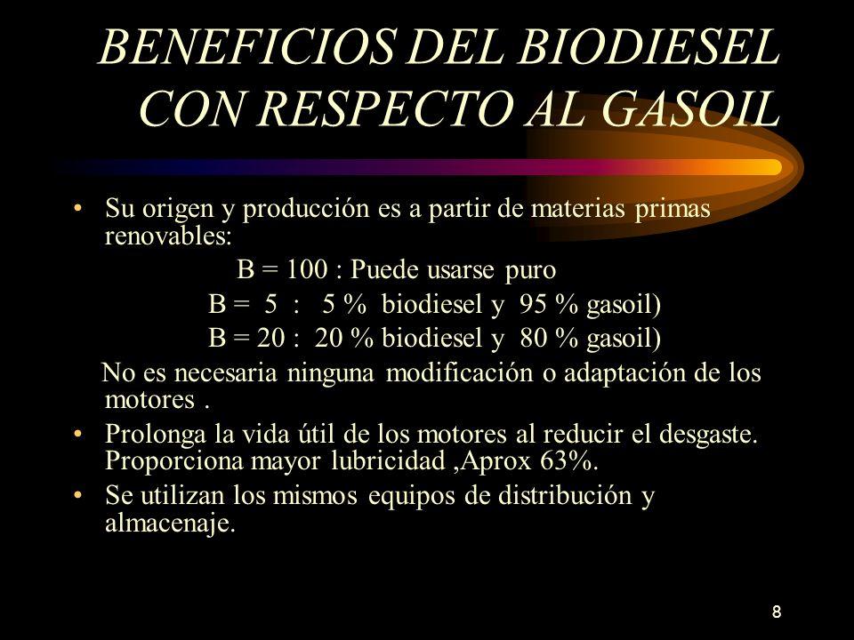 8 BENEFICIOS DEL BIODIESEL CON RESPECTO AL GASOIL Su origen y producción es a partir de materias primas renovables: B = 100 : Puede usarse puro B = 5