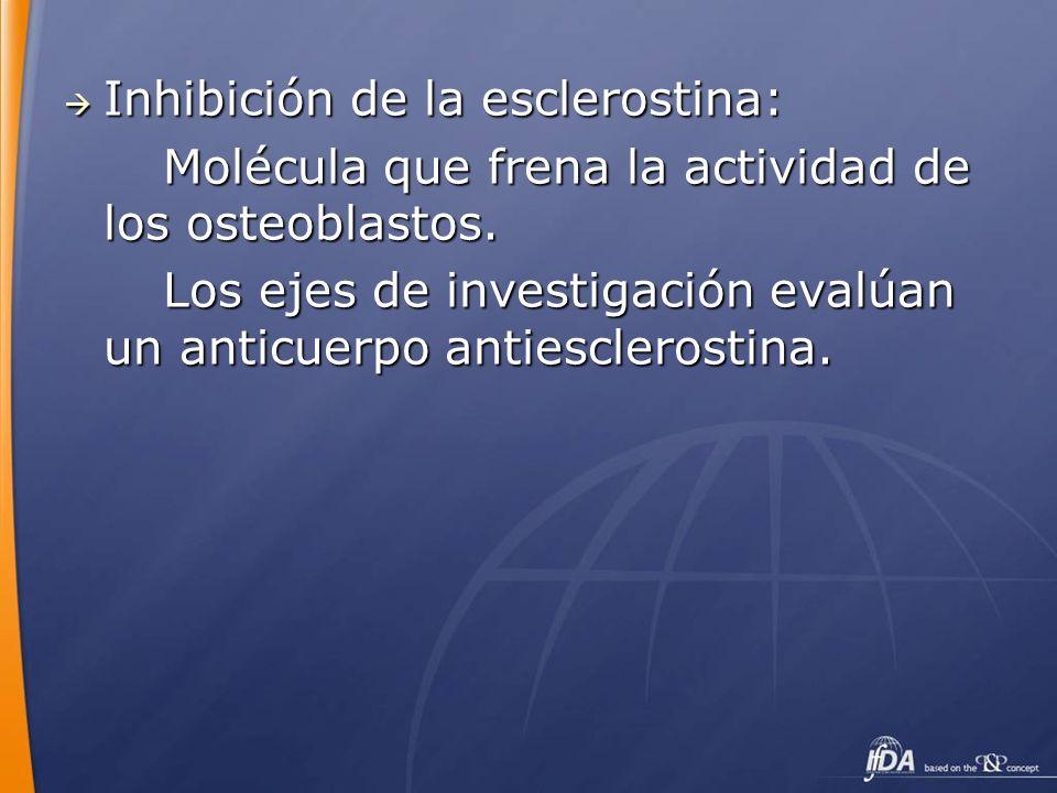 Inhibición de la esclerostina: Inhibición de la esclerostina: Molécula que frena la actividad de los osteoblastos. Molécula que frena la actividad de