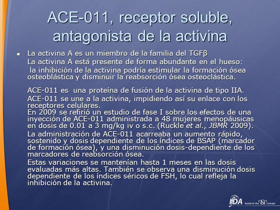 ACE-011, receptor soluble, antagonista de la activina La activina A es un miembro de la familia del TGFβ La activina A es un miembro de la familia del