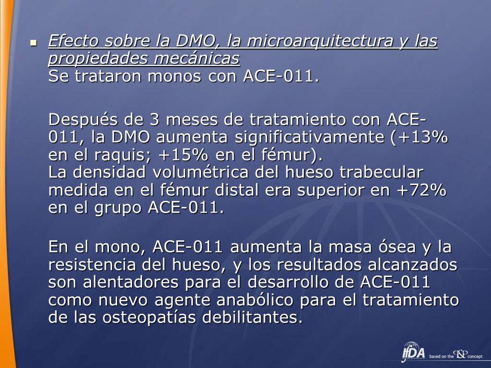 Efecto sobre la DMO, la microarquitectura y las propiedades mecánicas Se trataron monos con ACE-011. Efecto sobre la DMO, la microarquitectura y las p