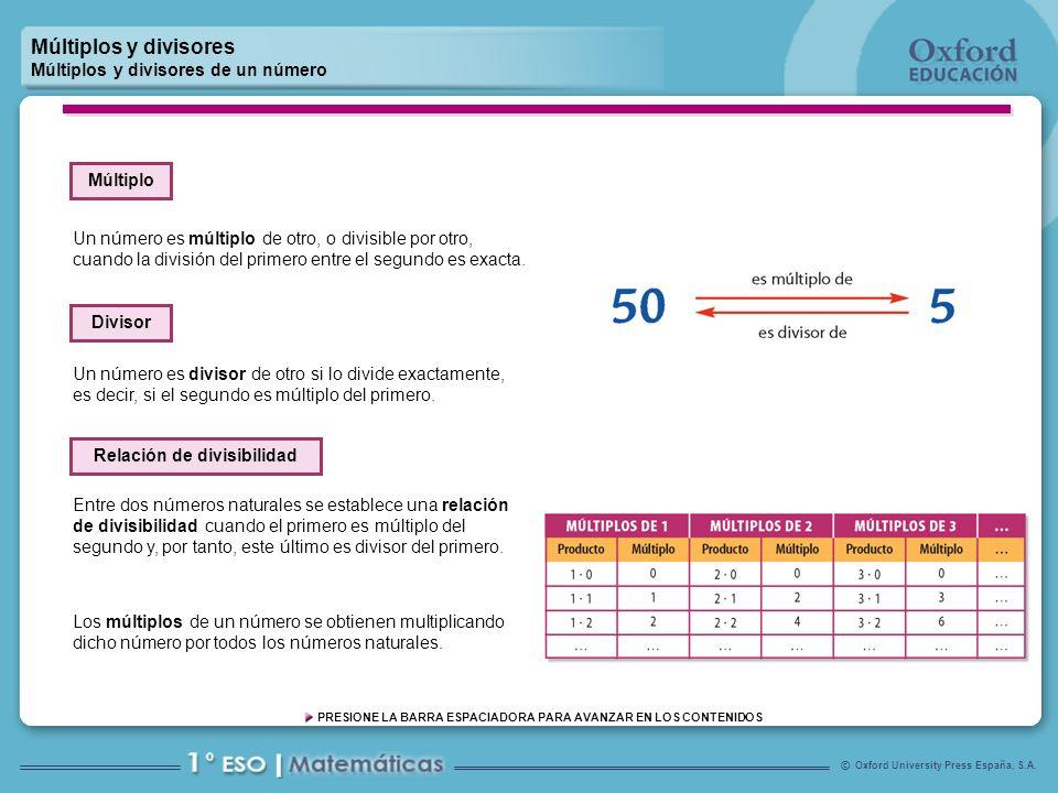 Oxford University Press España, S.A. © PRESIONE LA BARRA ESPACIADORA PARA AVANZAR EN LOS CONTENIDOS Múltiplos y divisores Múltiplos y divisores de un