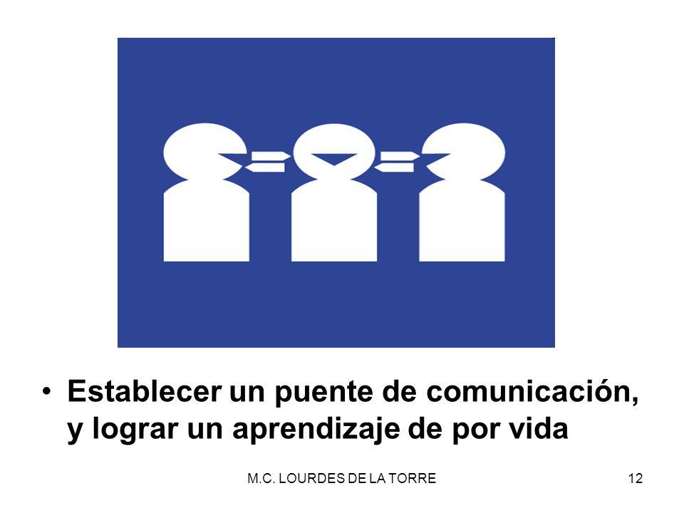 M.C. LOURDES DE LA TORRE12 Establecer un puente de comunicación, y lograr un aprendizaje de por vida