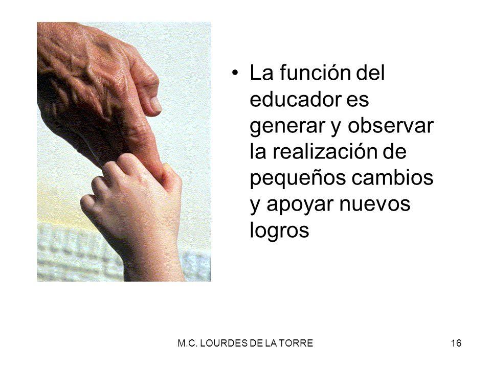M.C. LOURDES DE LA TORRE16 La función del educador es generar y observar la realización de pequeños cambios y apoyar nuevos logros