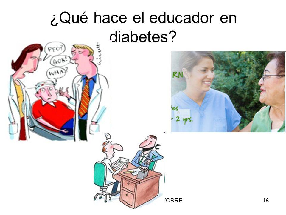M.C. LOURDES DE LA TORRE18 ¿Qué hace el educador en diabetes?