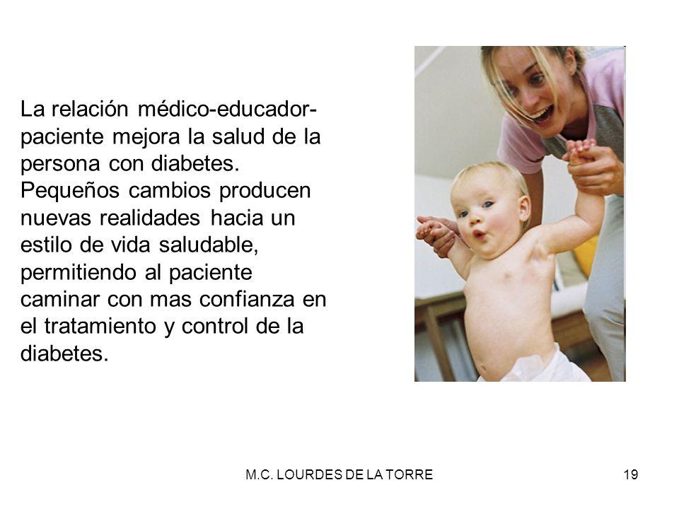 M.C. LOURDES DE LA TORRE19 La relación médico-educador- paciente mejora la salud de la persona con diabetes. Pequeños cambios producen nuevas realidad