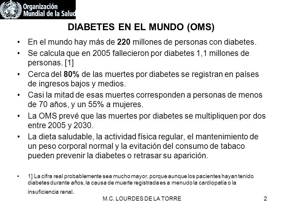 DIABETES EN EL MUNDO (OMS) En el mundo hay más de 220 millones de personas con diabetes. Se calcula que en 2005 fallecieron por diabetes 1,1 millones
