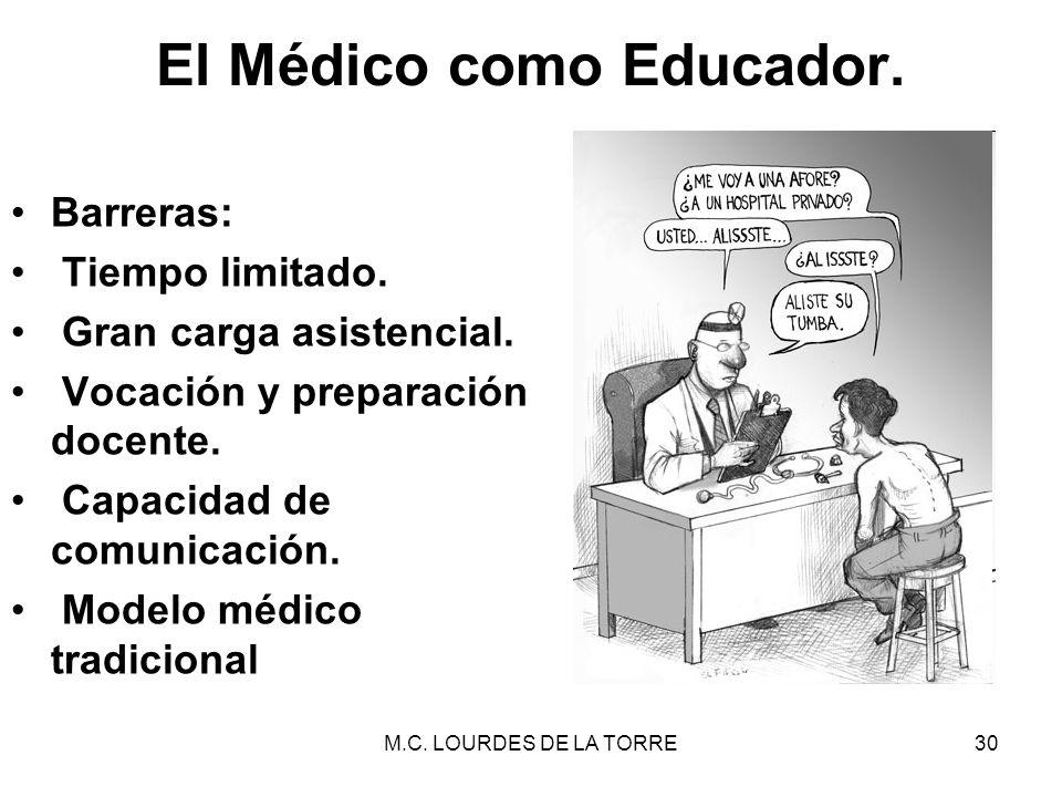 M.C. LOURDES DE LA TORRE30 El Médico como Educador. Barreras: Tiempo limitado. Gran carga asistencial. Vocación y preparación docente. Capacidad de co
