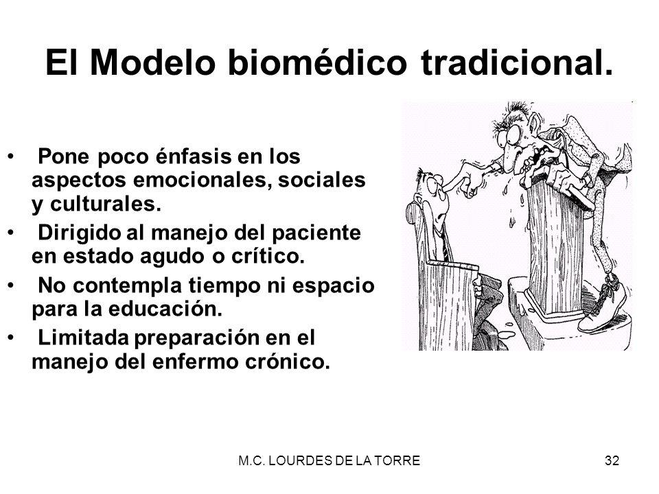 M.C. LOURDES DE LA TORRE32 El Modelo biomédico tradicional. Pone poco énfasis en los aspectos emocionales, sociales y culturales. Dirigido al manejo d
