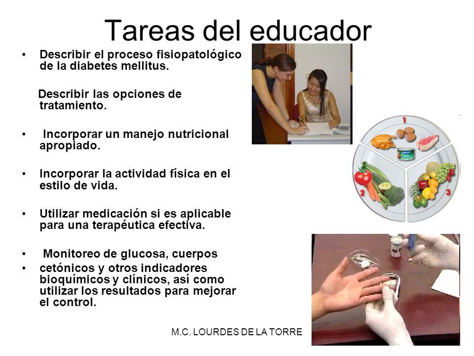 M.C. LOURDES DE LA TORRE33 Tareas del educador Describir el proceso fisiopatológico de la diabetes mellitus. Describir las opciones de tratamiento. In