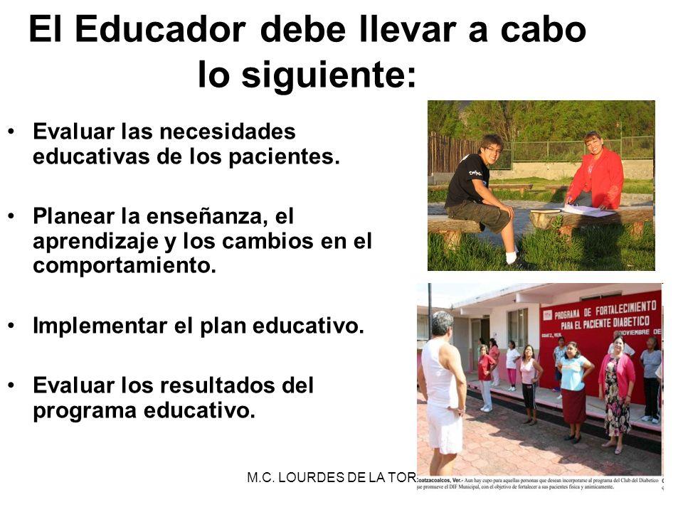 M.C. LOURDES DE LA TORRE35 El Educador debe llevar a cabo lo siguiente: Evaluar las necesidades educativas de los pacientes. Planear la enseñanza, el