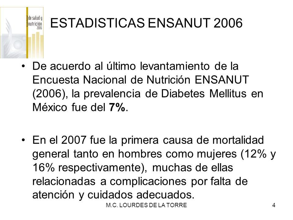 ESTADISTICAS ENSANUT 2006 De acuerdo al último levantamiento de la Encuesta Nacional de Nutrición ENSANUT (2006), la prevalencia de Diabetes Mellitus