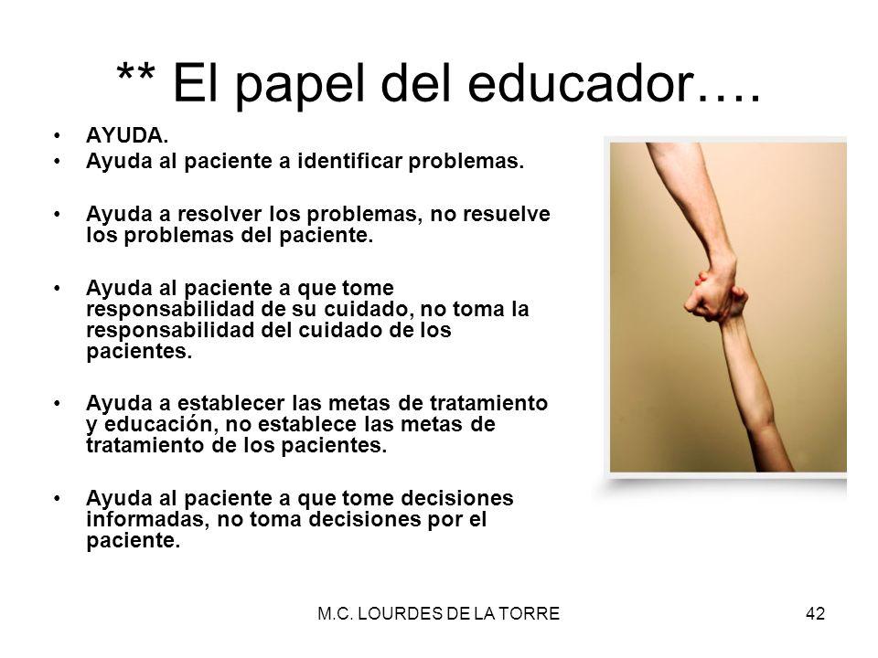 M.C. LOURDES DE LA TORRE42 ** El papel del educador…. AYUDA. Ayuda al paciente a identificar problemas. Ayuda a resolver los problemas, no resuelve lo