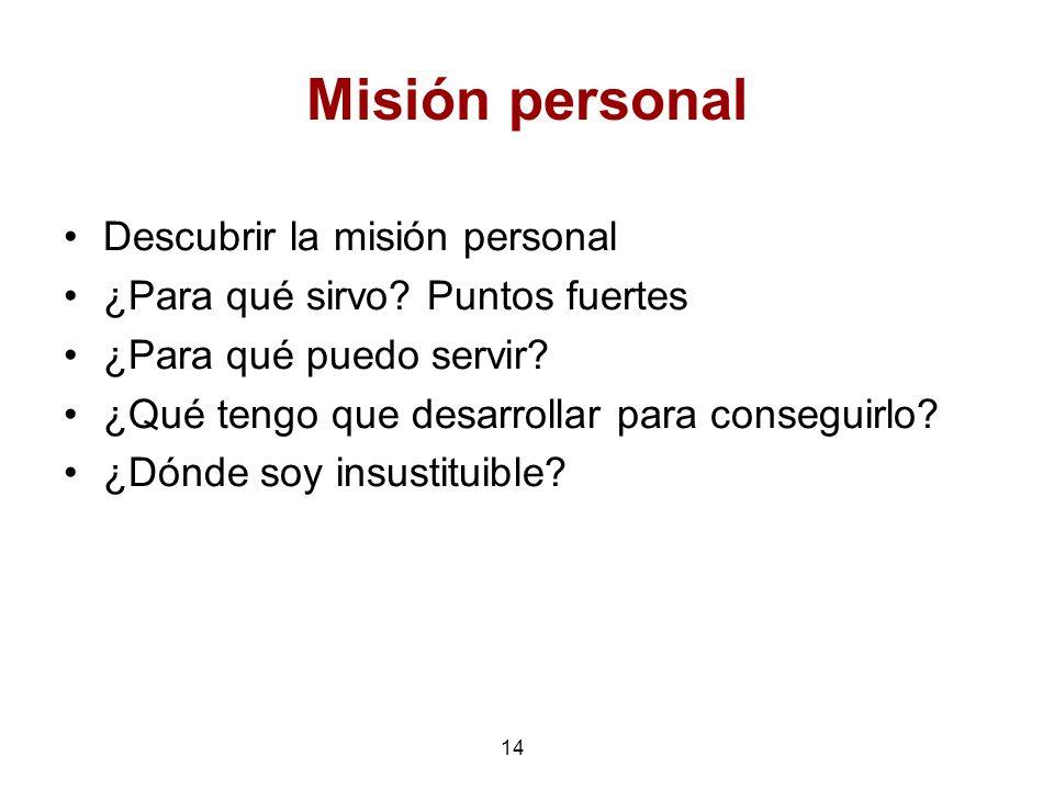 14 Misión personal Descubrir la misión personal ¿Para qué sirvo? Puntos fuertes ¿Para qué puedo servir? ¿Qué tengo que desarrollar para conseguirlo? ¿