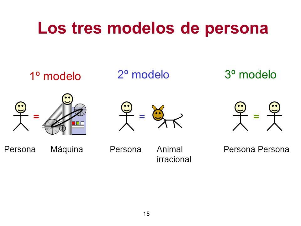 15 Los tres modelos de persona = PersonaMáquina 1º modelo 3º modelo = Persona 2º modelo = Animal irracional Persona