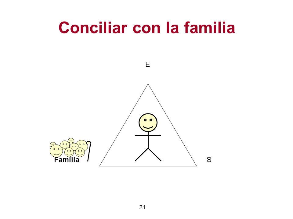 21 Conciliar con la familia E FamiliaS