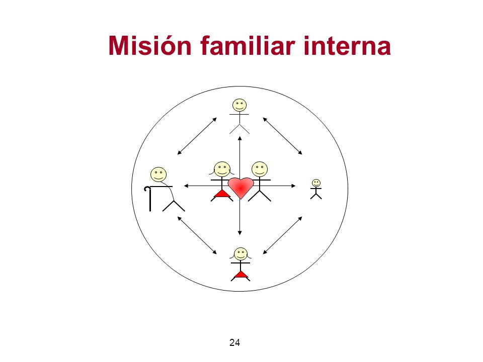 24 Misión familiar interna
