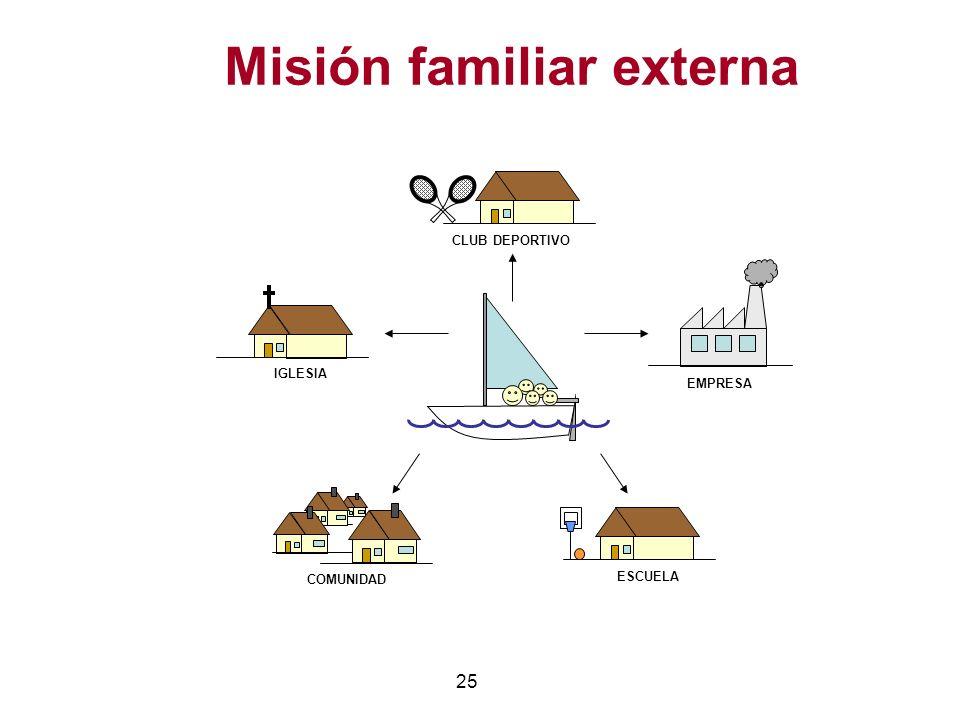 25 Misión familiar externa CLUB DEPORTIVO ESCUELA IGLESIA COMUNIDAD EMPRESA
