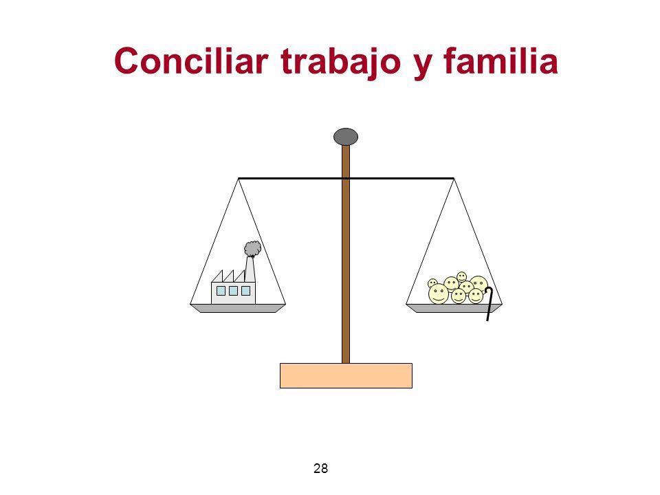 28 Conciliar trabajo y familia
