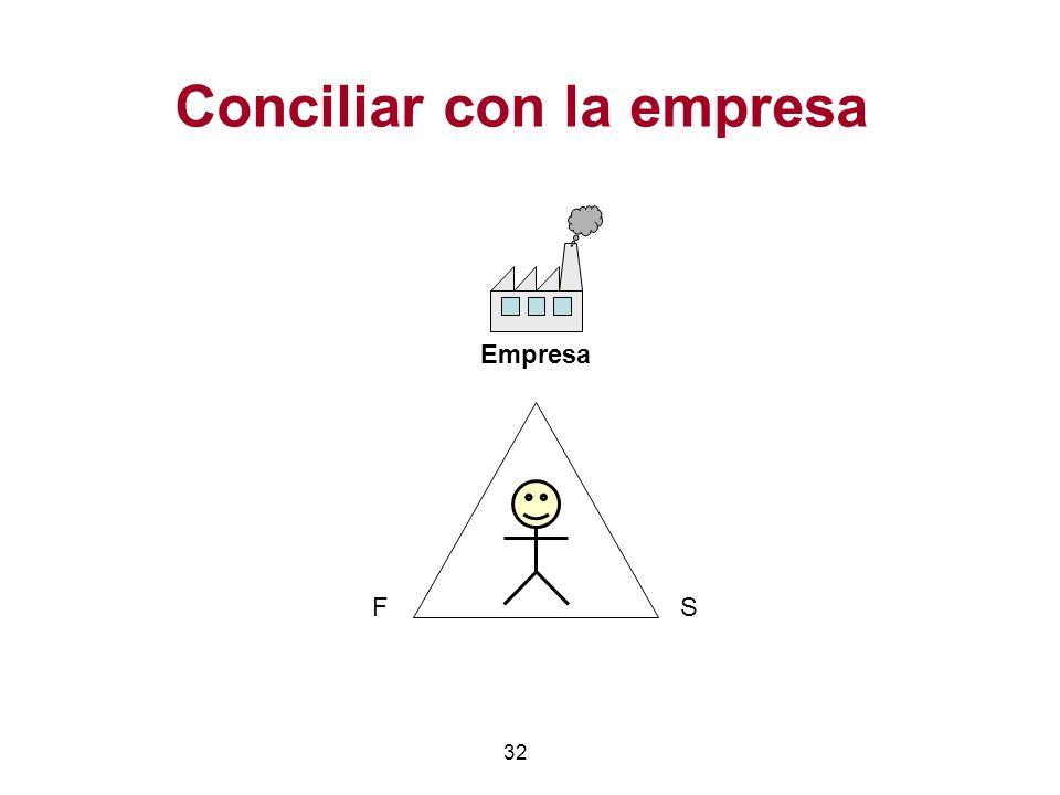 32 Conciliar con la empresa Empresa FS