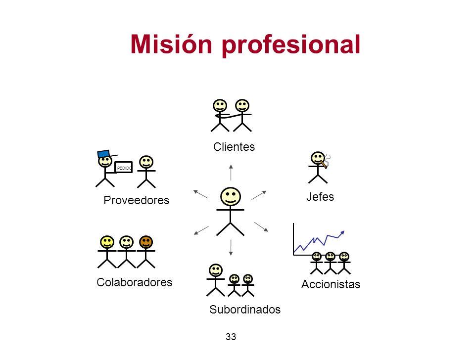 33 Misión profesional Subordinados Colaboradores Jefes Clientes PEDIDO Proveedores Accionistas