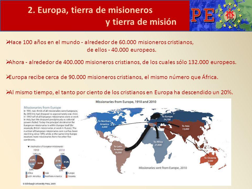2. Europa, tierra de misioneros y tierra de misión Hace 100 años en el mundo - alrededor de 60.000 misioneros cristianos, de ellos - 40.000 europeos.