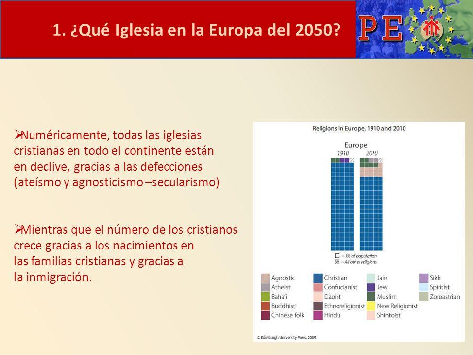 1. ¿Qué Iglesia en la Europa del 2050? Numéricamente, todas las iglesias cristianas en todo el continente están en declive, gracias a las defecciones
