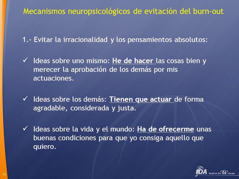 11 Mecanismos neuropsicológicos de evitación del burn-out 1.- Evitar la irracionalidad y los pensamientos absolutos: Ideas sobre uno mismo: He de hace