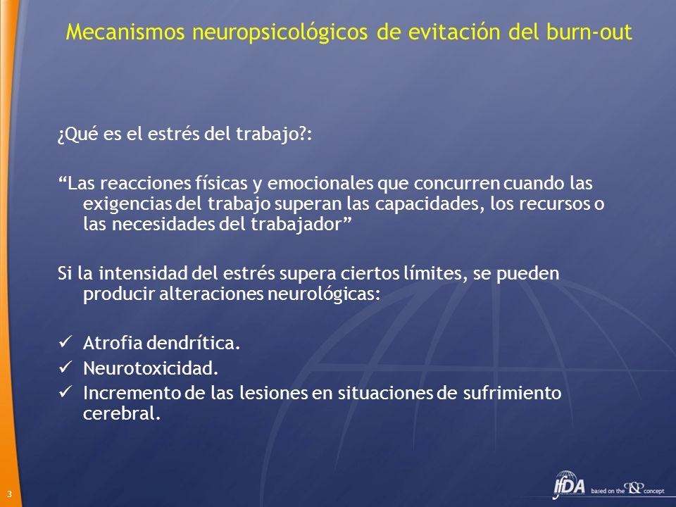 4 Mecanismos neuropsicológicos de evitación del burn-out BURN-OUT = TIPO DE ESTRÉS ESPECÍFICO.
