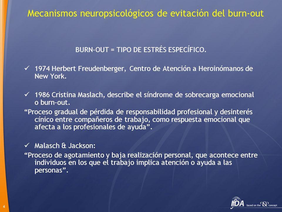 4 Mecanismos neuropsicológicos de evitación del burn-out BURN-OUT = TIPO DE ESTRÉS ESPECÍFICO. 1974 Herbert Freudenberger, Centro de Atención a Heroin