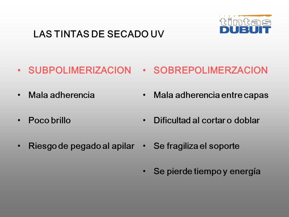 INFLUENCIA DEL COLOR DE LA TINTA VIOLETA / ROJO AMARILLO AZUL / NEGRO VERDE BLANCO ROSA PASTEL COLORES PASTEL CON BLANCO REACTIVIDAD ALTA BAJA LAS TIN